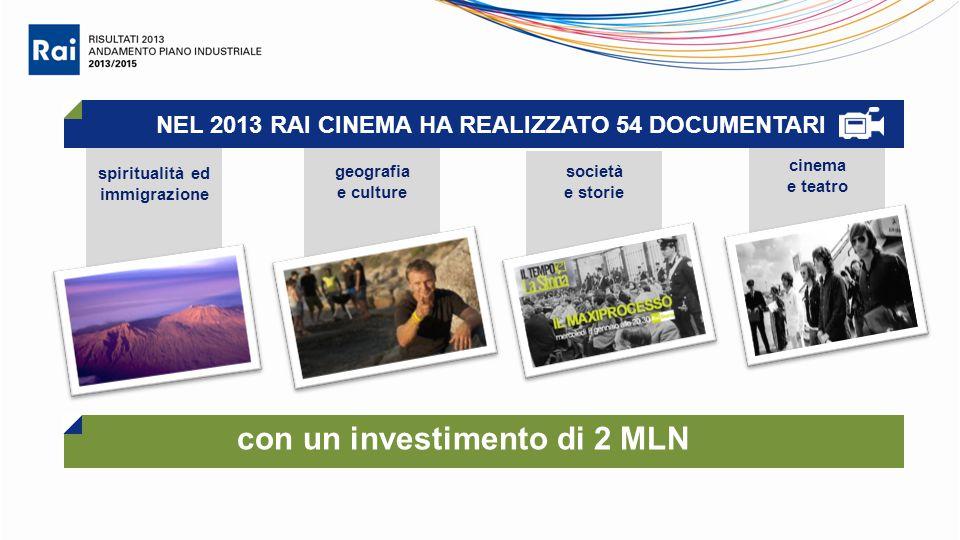 spiritualità ed immigrazione geografia e culture società e storie cinema e teatro NEL 2013 RAI CINEMA HA REALIZZATO 54 DOCUMENTARI con un investimento di 2 MLN
