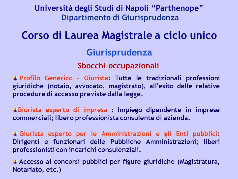 """Università degli Studi di Napoli """"Parthenope"""" Dipartimento di Giurisprudenza Giurisprudenza Profilo Generico – Giurista: Tutte le tradizionali profess"""