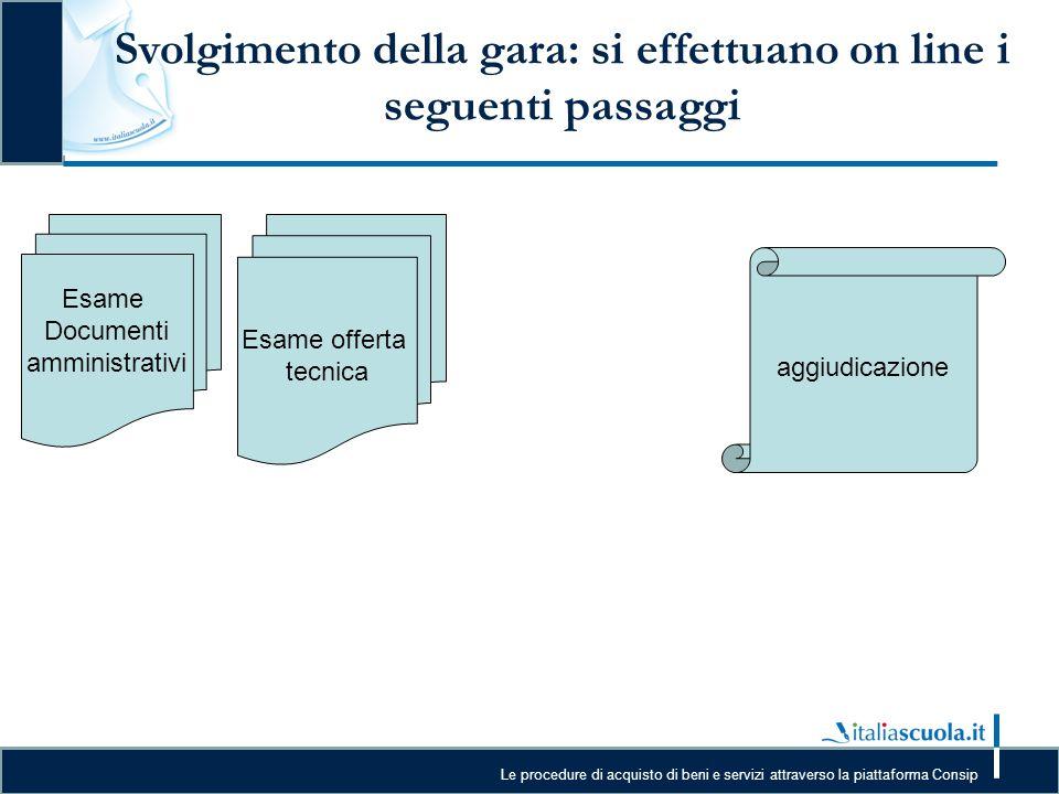 Le procedure di acquisto di beni e servizi attraverso la piattaforma Consip Svolgimento della gara: si effettuano on line i seguenti passaggi Esame Do