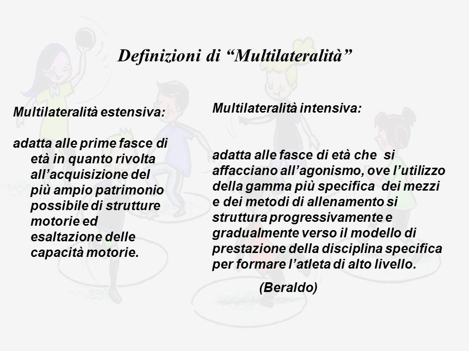 Definizioni di Multilateralità Multilateralità estensiva: adatta alle prime fasce di età in quanto rivolta all'acquisizione del più ampio patrimonio possibile di strutture motorie ed esaltazione delle capacità motorie.