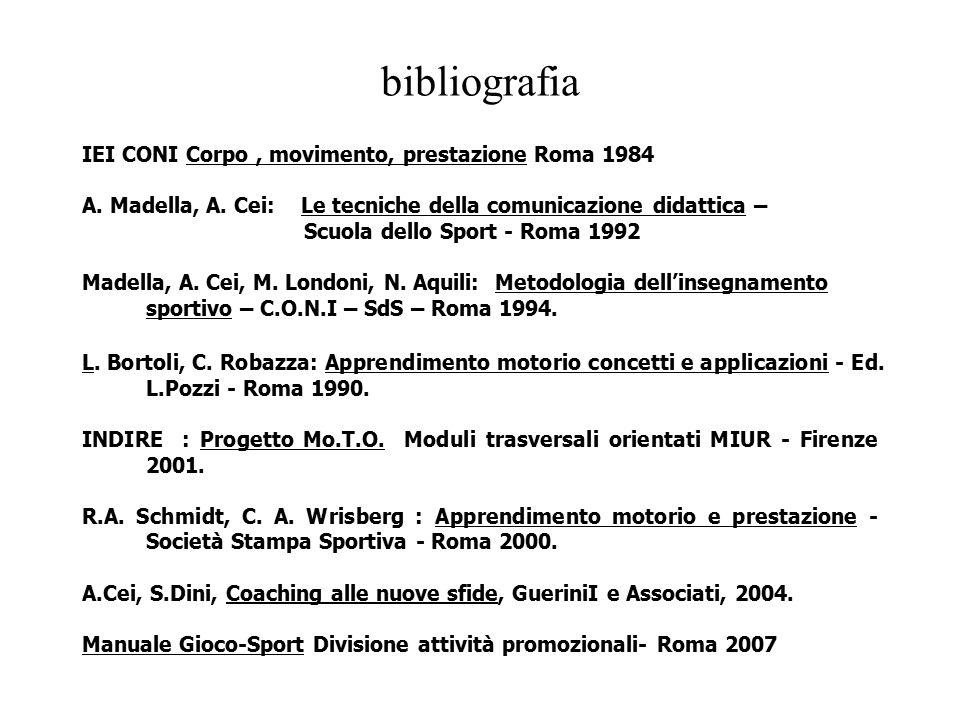 bibliografia IEI CONI Corpo, movimento, prestazione Roma 1984 A.