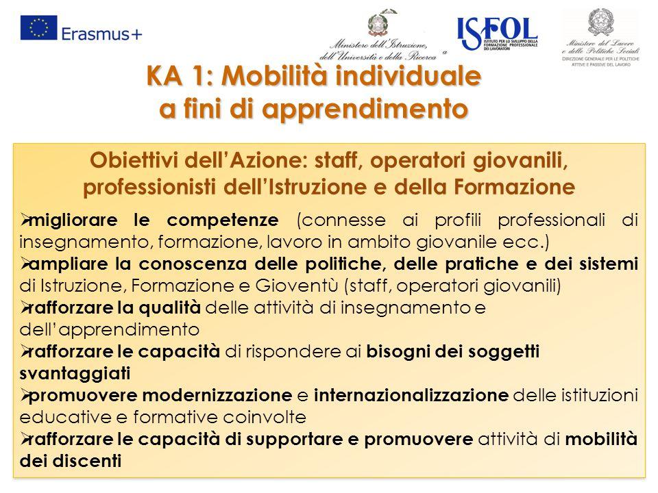 14 KA 1: Mobilità individuale a fini di apprendimento Obiettivi dell'Azione: staff, operatori giovanili, professionisti dell'Istruzione e della Formaz