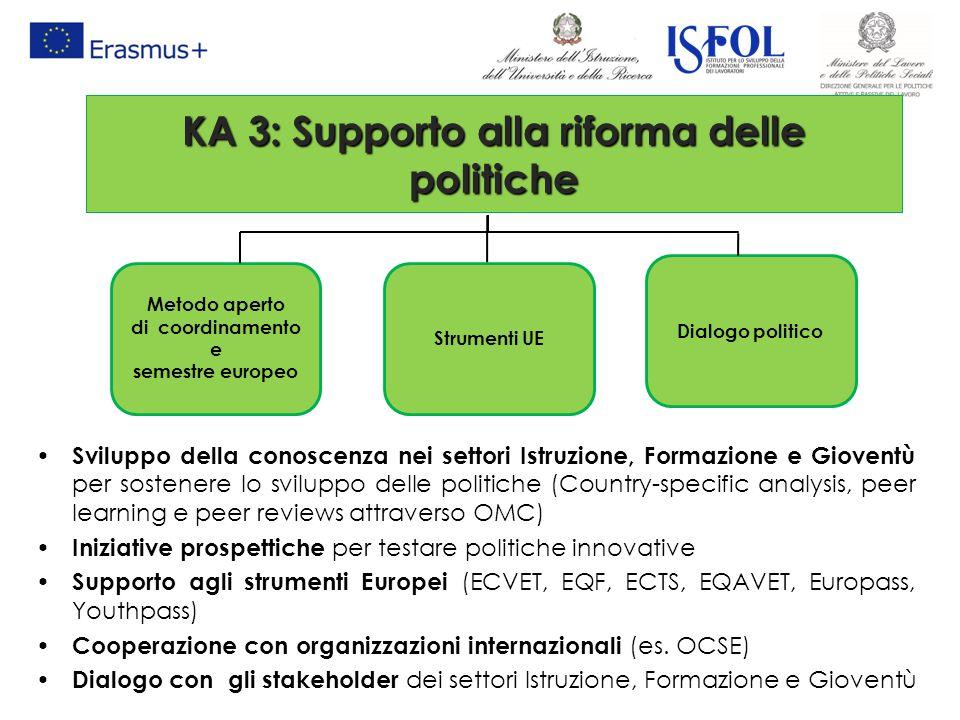 Metodo aperto di coordinamento e semestre europeo Strumenti UE Dialogo politico Sviluppo della conoscenza nei settori Istruzione, Formazione e Giovent