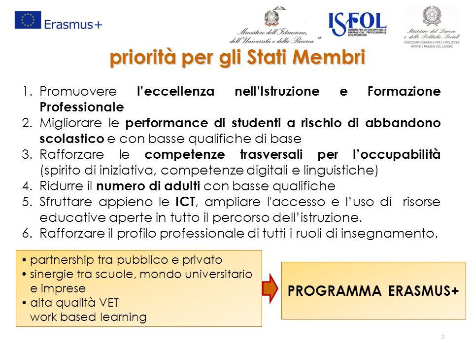 2 priorità per gli Stati Membri 1.Promuovere l'eccellenza nell'Istruzione e Formazione Professionale 2.Migliorare le performance di studenti a rischio