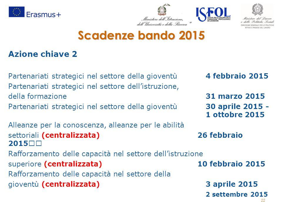 22 Azione chiave 2 Partenariati strategici nel settore della gioventù 4 febbraio 2015 Partenariati strategici nel settore dell'istruzione, della forma