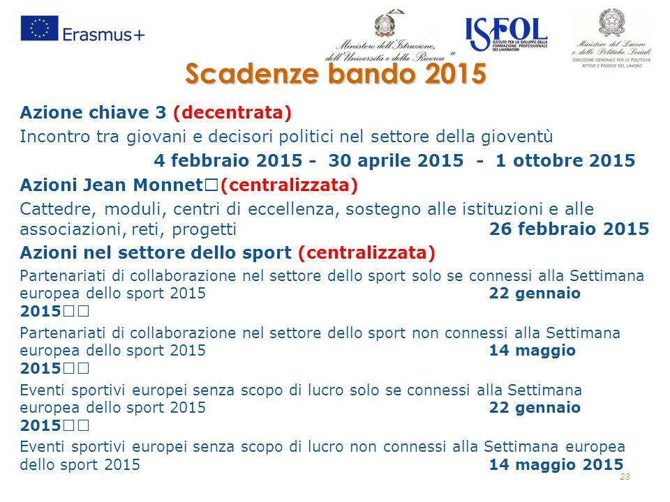 23 Azione chiave 3 (decentrata) Incontro tra giovani e decisori politici nel settore della gioventù 4 febbraio 2015 - 30 aprile 2015 - 1 ottobre 2015