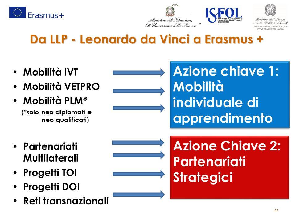 27 Da LLP - Leonardo da Vinci a Erasmus + Mobilità IVT Mobilità VETPRO Mobilità PLM* (*solo neo diplomati e neo qualificati) Partenariati Multilateral