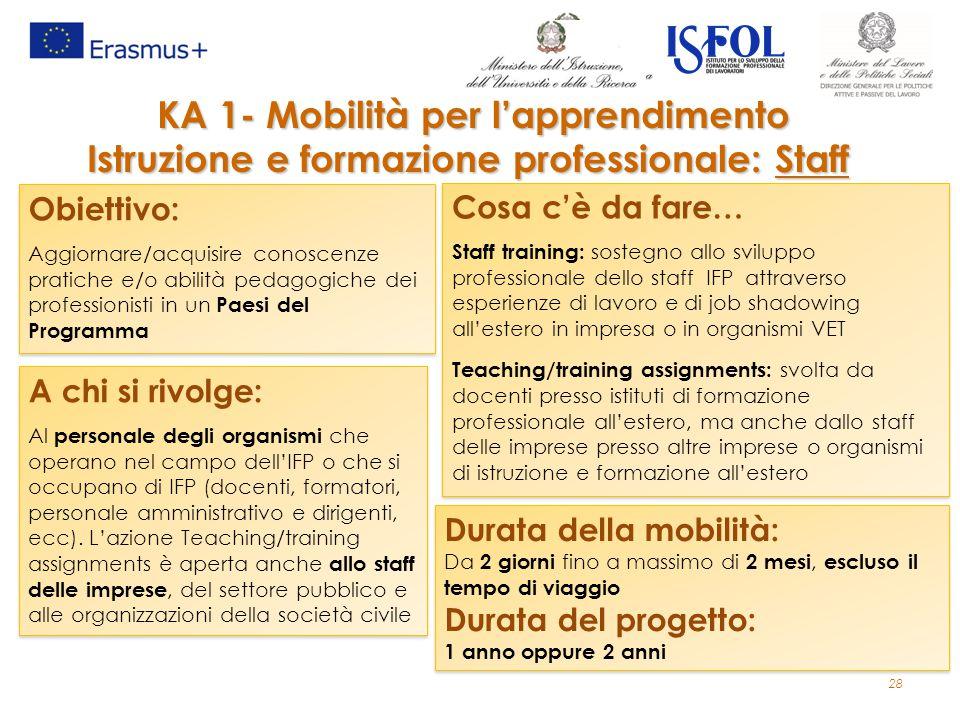 28 A chi si rivolge: Al personale degli organismi che operano nel campo dell'IFP o che si occupano di IFP (docenti, formatori, personale amministrativ