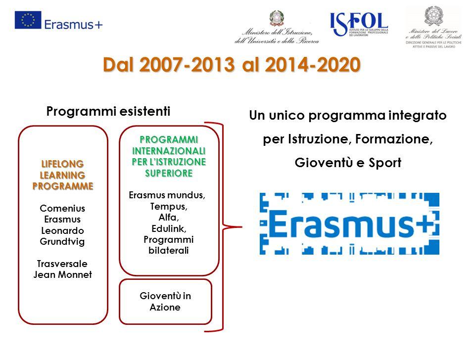 4 Erasmus+: La base legale Regolamento (UE) n.