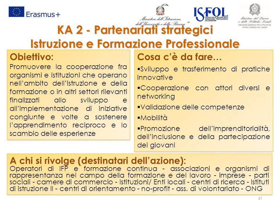 31 KA 2 - Partenariati strategici Istruzione e Formazione Professionale Obiettivo: Promuovere la cooperazione fra organismi e istituzioni che operano