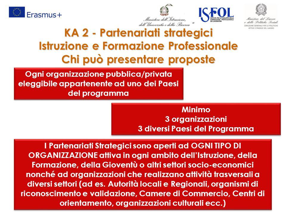 32 KA 2 - Partenariati strategici Istruzione e Formazione Professionale Chi può presentare proposte Ogni organizzazione pubblica/privata eleggibile ap