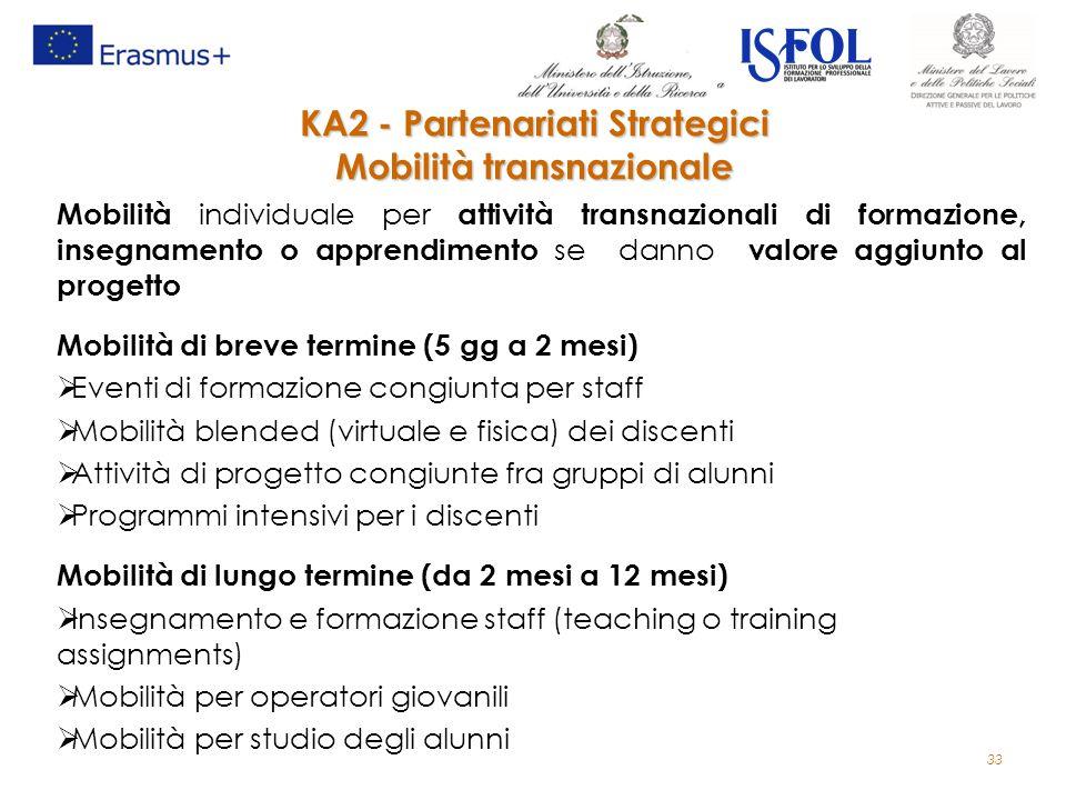 33 KA2 - Partenariati Strategici Mobilità transnazionale Mobilità individuale per attività transnazionali di formazione, insegnamento o apprendimento