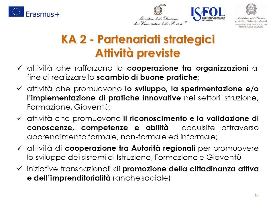 34 KA 2 - Partenariati strategici Attività previste attività che rafforzano la cooperazione tra organizzazioni al fine di realizzare lo scambio di buo