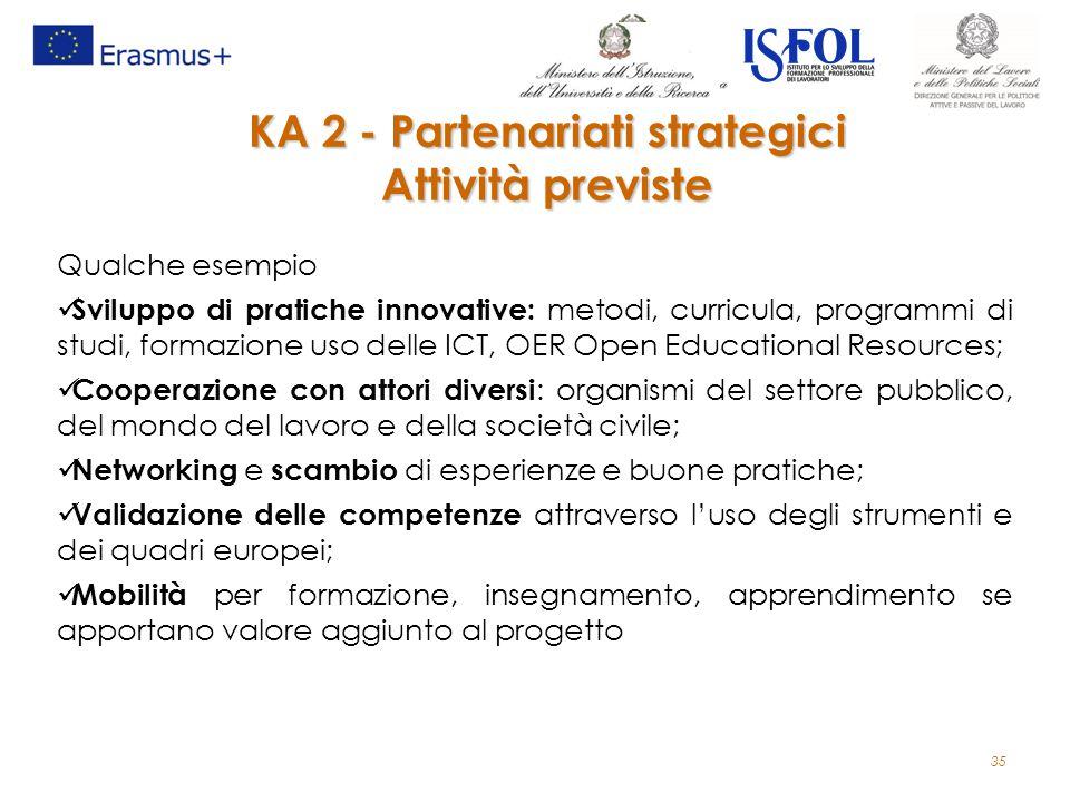 35 KA 2 - Partenariati strategici Attività previste Qualche esempio Sviluppo di pratiche innovative: metodi, curricula, programmi di studi, formazione