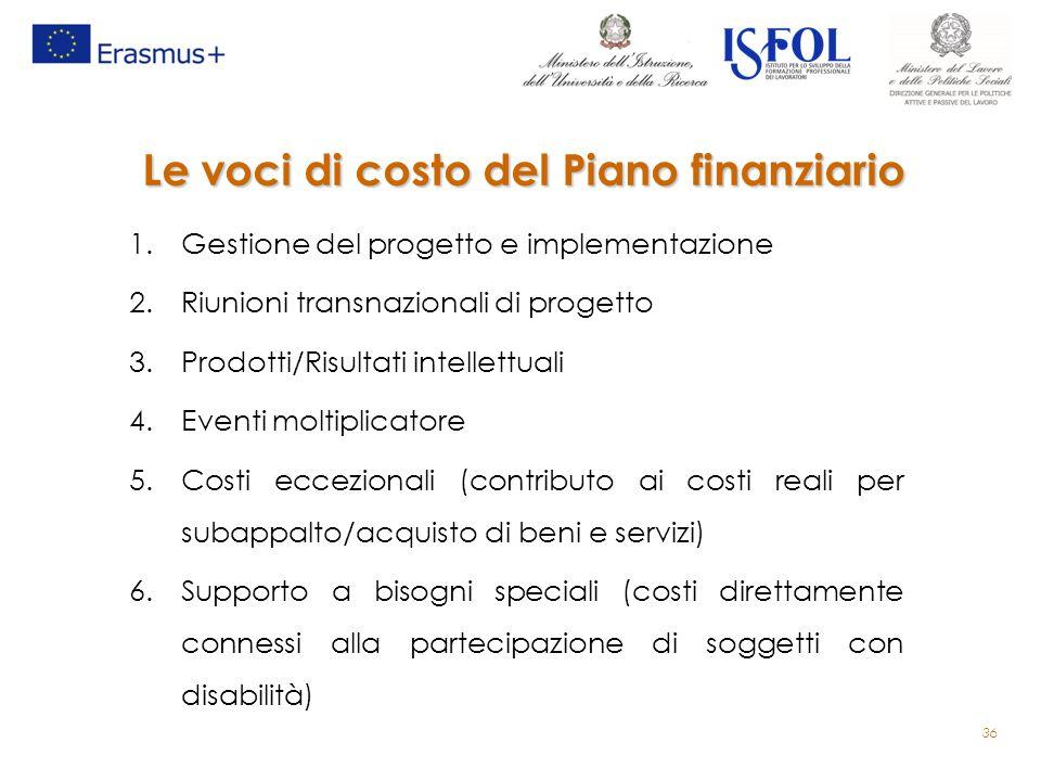 Le voci di costo del Piano finanziario 1.Gestione del progetto e implementazione 2.Riunioni transnazionali di progetto 3.Prodotti/Risultati intellettu
