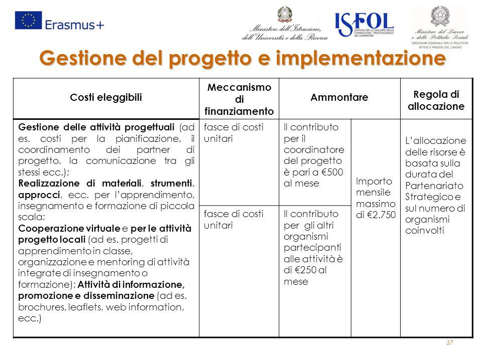 Costi eleggibili Meccanismo di finanziamento Ammontare Regola di allocazione Gestione delle attività progettuali (ad es. costi per la pianificazione,