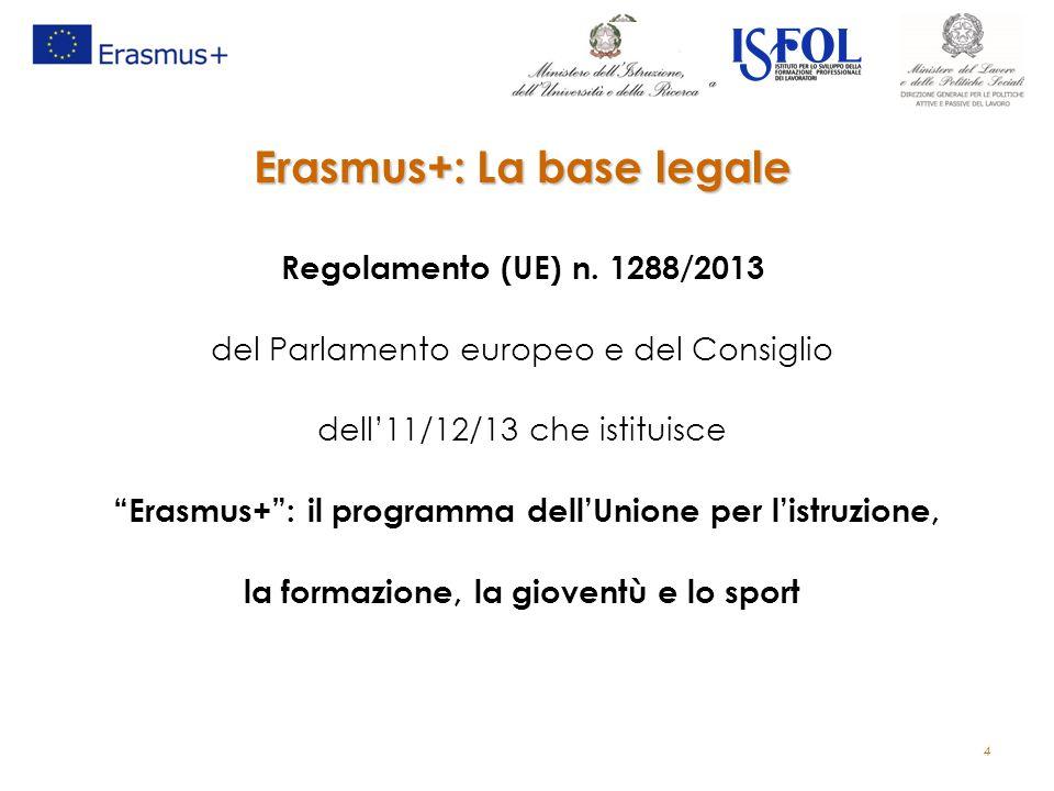"""4 Erasmus+: La base legale Regolamento (UE) n. 1288/2013 del Parlamento europeo e del Consiglio dell'11/12/13 che istituisce """"Erasmus+"""": il programma"""