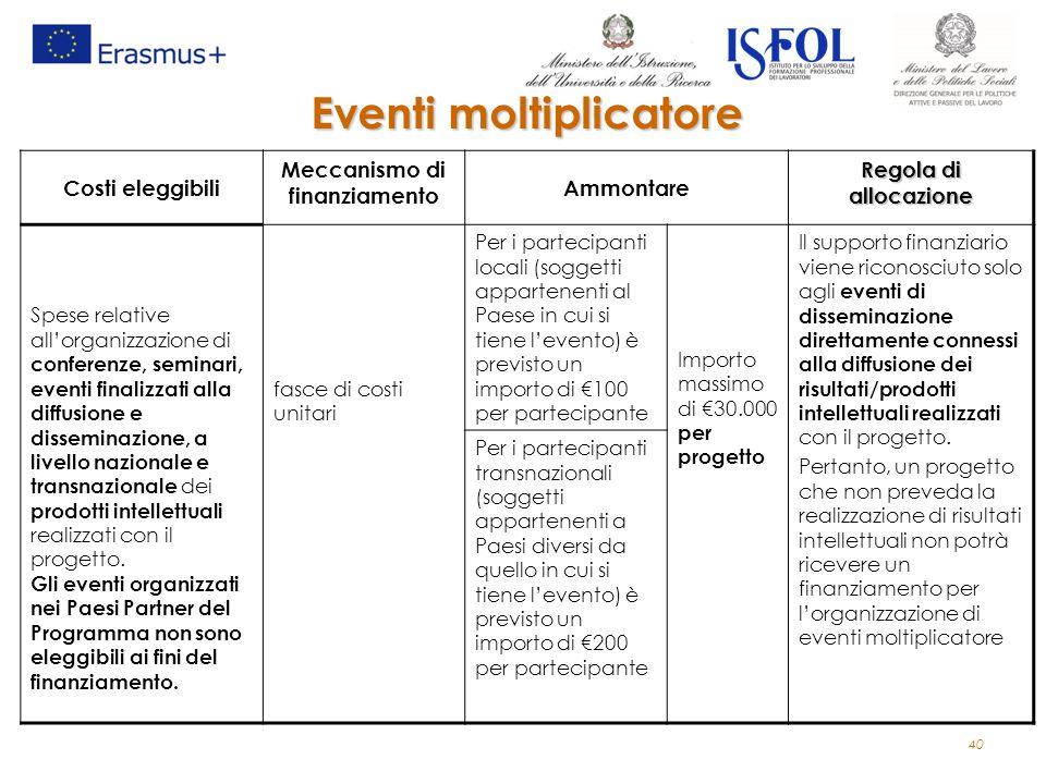 Costi eleggibili Meccanismo di finanziamento Ammontare Regola di allocazione Spese relative all'organizzazione di conferenze, seminari, eventi finaliz