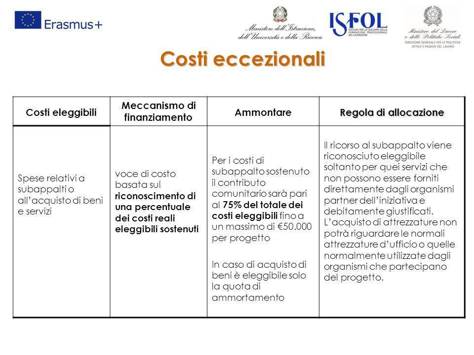 Costi eleggibili Meccanismo di finanziamento Ammontare Regola di allocazione Spese relativi a subappalti o all'acquisto di beni e servizi voce di cost