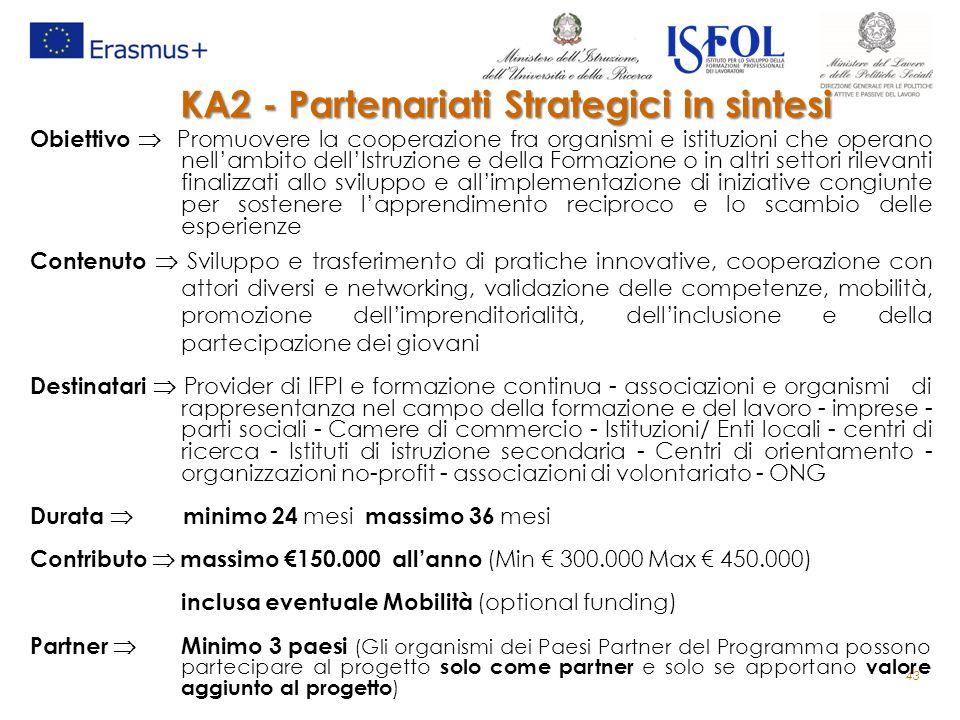 43 KA2 - Partenariati Strategici in sintesi Obiettivo  Promuovere la cooperazione fra organismi e istituzioni che operano nell'ambito dell'Istruzione