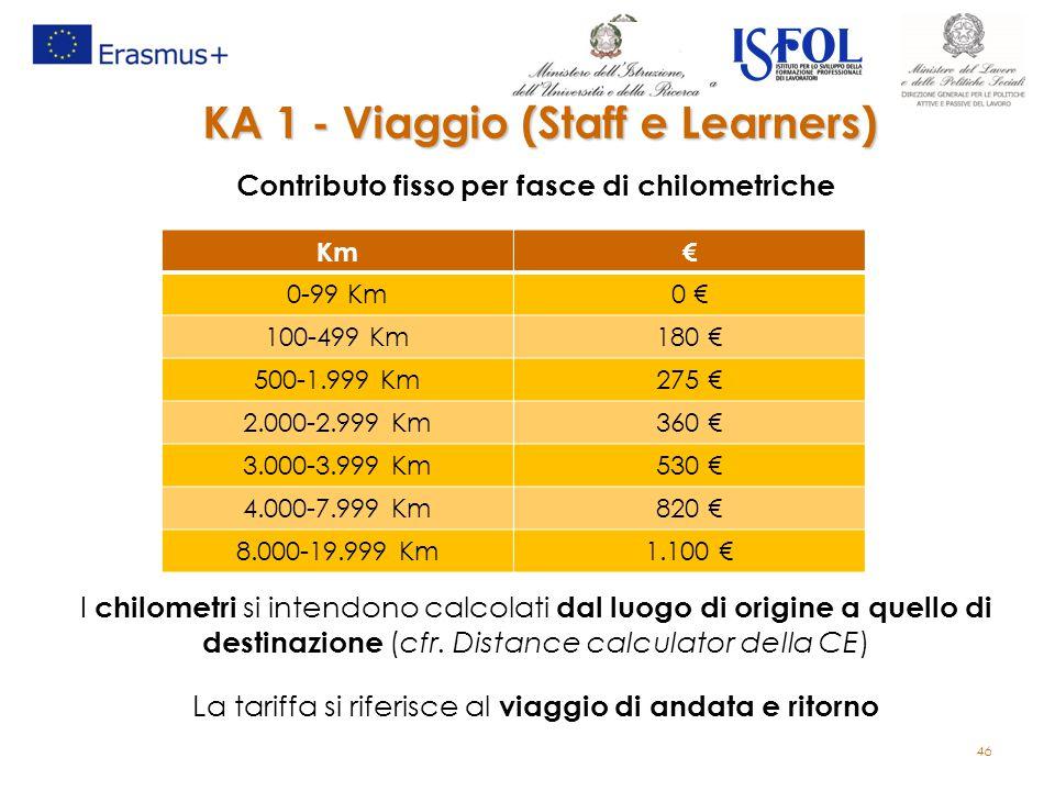 46 KA 1 - Viaggio (Staff e Learners) Contributo fisso per fasce di chilometriche I chilometri si intendono calcolati dal luogo di origine a quello di