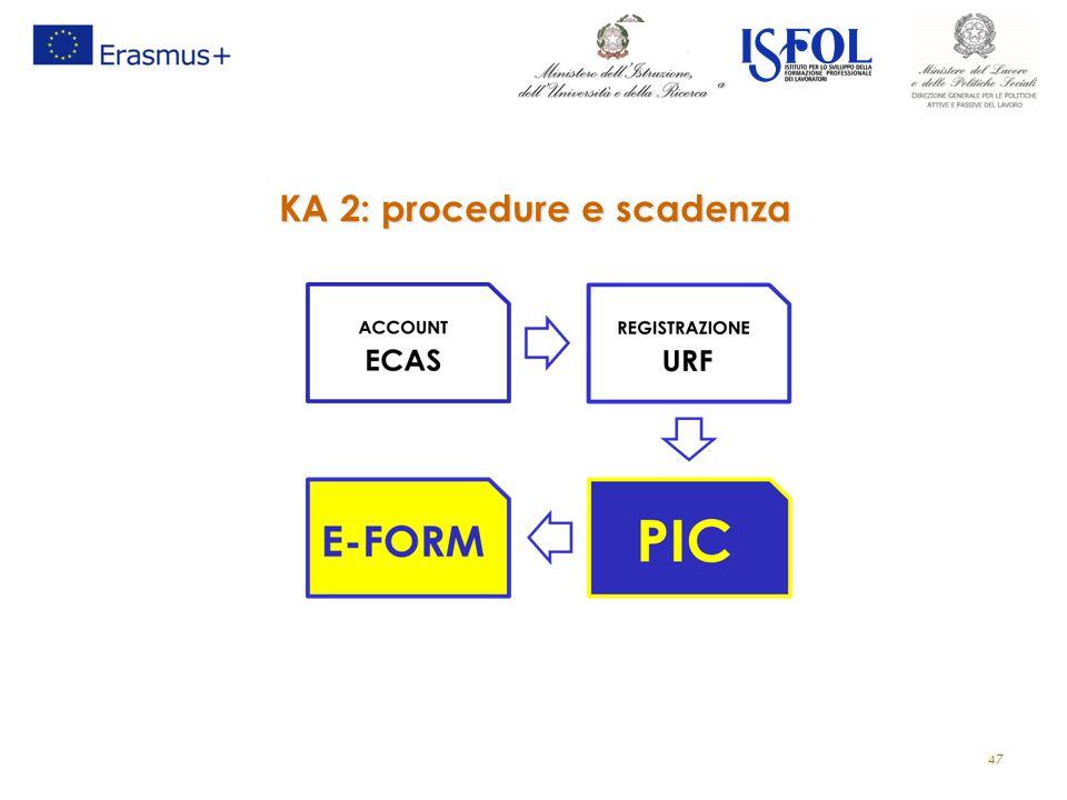 47 KA 2: procedure e scadenza