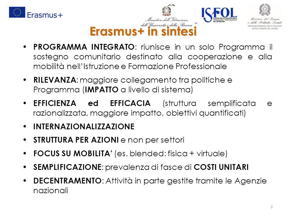 5 Erasmus+ in sintesi PROGRAMMA INTEGRATO : riunisce in un solo Programma il sostegno comunitario destinato alla cooperazione e alla mobilità nell'Ist