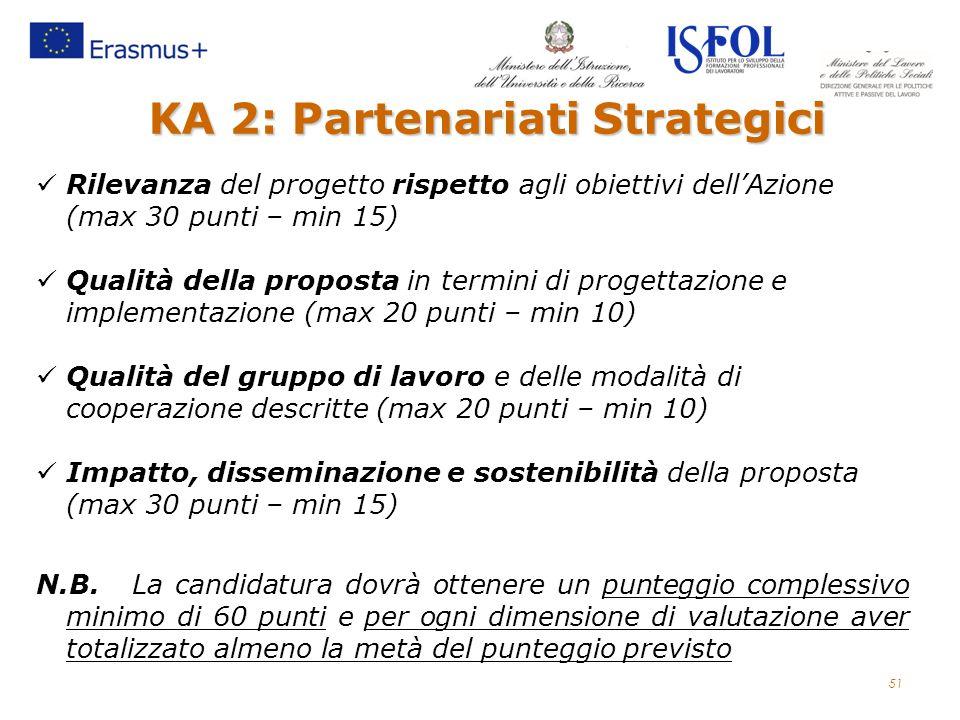 Rilevanza del progetto rispetto agli obiettivi dell'Azione (max 30 punti – min 15) Qualità della proposta in termini di progettazione e implementazion