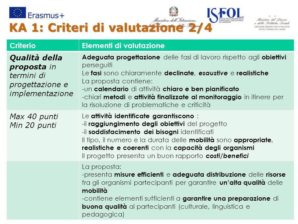KA 1: Criteri di valutazione 2/4 CriterioElementi di valutazione Qualità della proposta in termini di progettazione e implementazione Adeguata progett