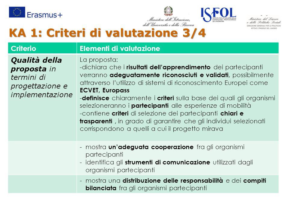 KA 1: Criteri di valutazione 3/4 CriterioElementi di valutazione Qualità della proposta in termini di progettazione e implementazione La proposta: -di