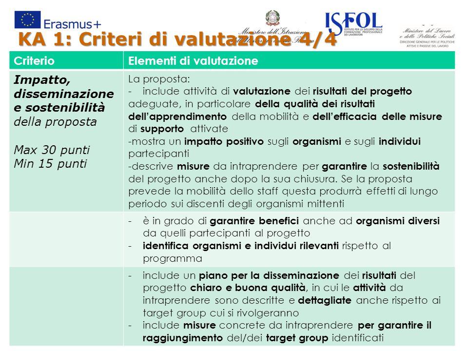 CriterioElementi di valutazione Impatto, disseminazione e sostenibilità della proposta Max 30 punti Min 15 punti La proposta: - include attività di va