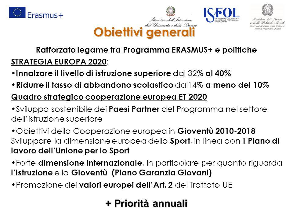 Obiettivi generali Rafforzato legame tra Programma ERASMUS+ e politiche STRATEGIA EUROPA 2020 : Innalzare il livello di istruzione superiore dal 32% a