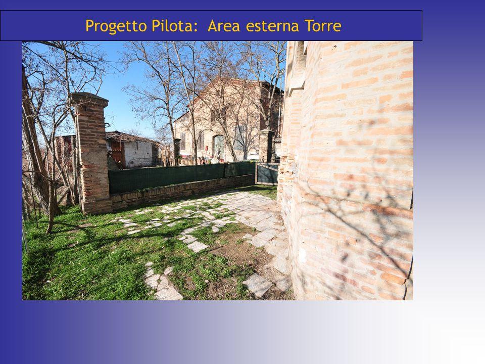 Progetto Pilota: Area esterna Torre