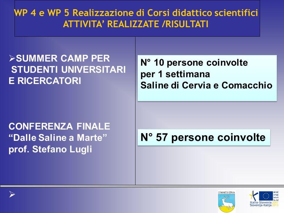 WP 4 e WP 5 Realizzazione di Corsi didattico scientifici ATTIVITA' REALIZZATE /RISULTATI  SUMMER CAMP PER STUDENTI UNIVERSITARI E RICERCATORI CONFERENZA FINALE Dalle Saline a Marte prof.