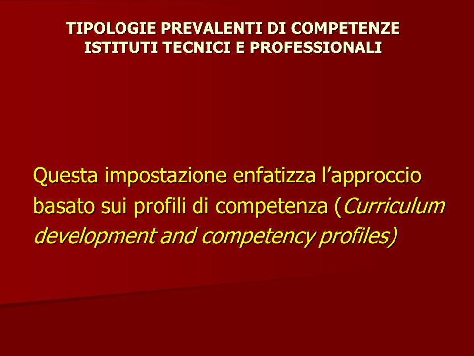 TIPOLOGIE PREVALENTI DI COMPETENZE ISTITUTI TECNICI E PROFESSIONALI Questa impostazione enfatizza l'approccio basato sui profili di competenza (Curric