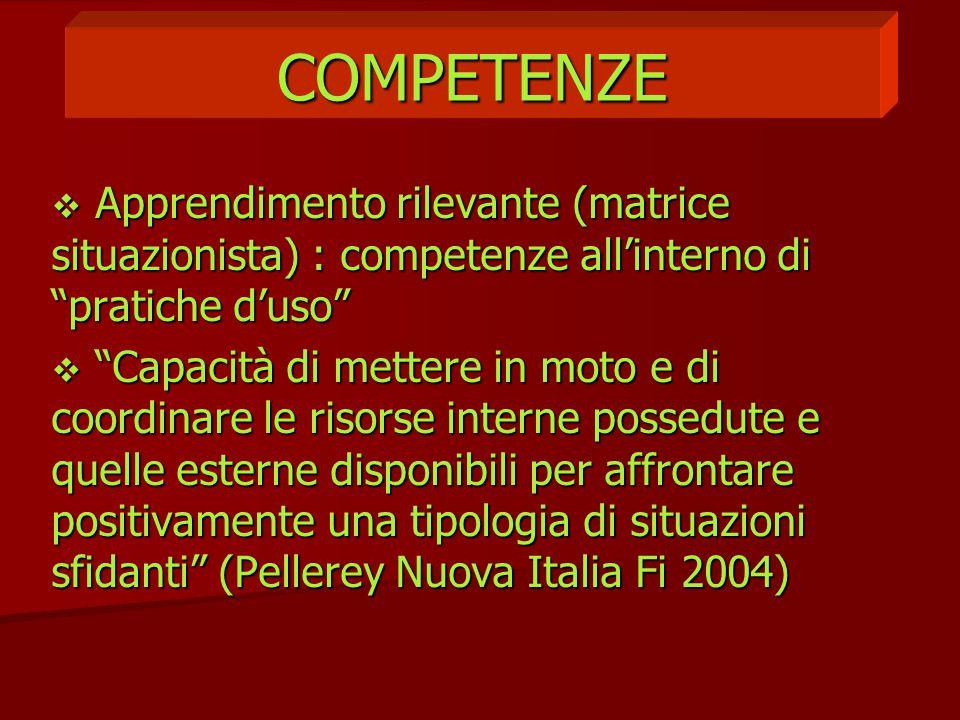 """COMPETENZE  Apprendimento rilevante (matrice situazionista) : competenze all'interno di """"pratiche d'uso""""  """"Capacità di mettere in moto e di coordina"""