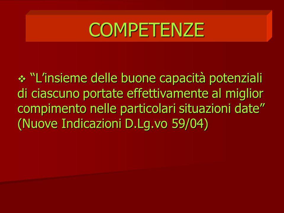 """COMPETENZE  """"L'insieme delle buone capacità potenziali di ciascuno portate effettivamente al miglior compimento nelle particolari situazioni date"""" (N"""