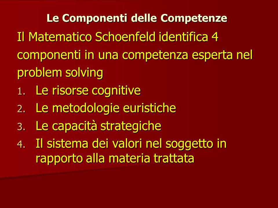 Le Componenti delle Competenze Il Matematico Schoenfeld identifica 4 componenti in una competenza esperta nel problem solving 1. Le risorse cognitive