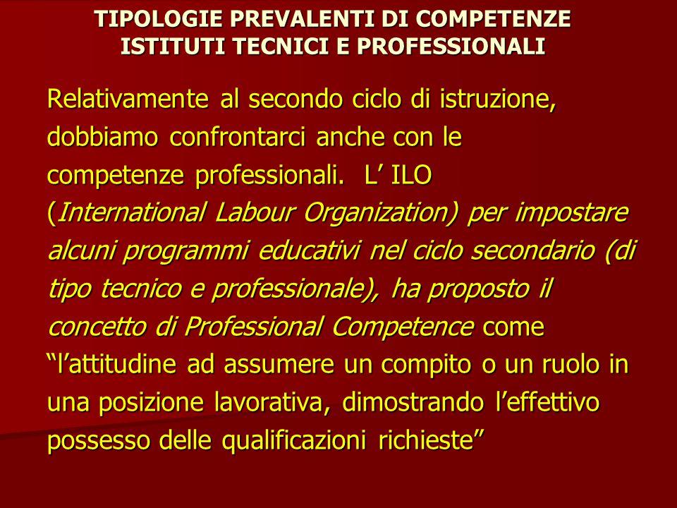 TIPOLOGIE PREVALENTI DI COMPETENZE ISTITUTI TECNICI E PROFESSIONALI In tale prospettiva il concetto di competenza e quello di qualificazione sono strettamente intrecciati, in quanto riferite a contesti organizzativi e lavorativi