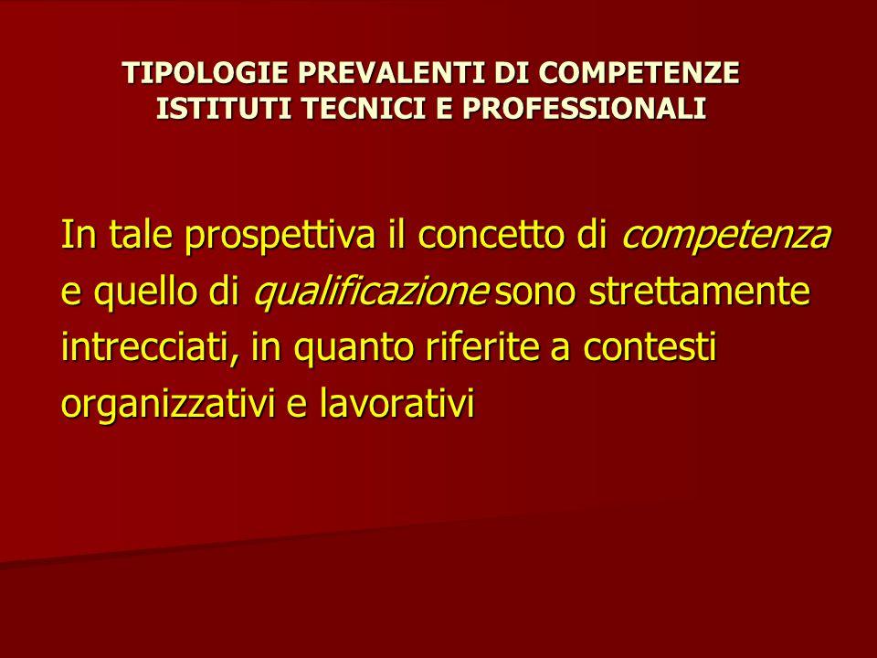 TIPOLOGIE PREVALENTI DI COMPETENZE ISTITUTI TECNICI E PROFESSIONALI In tale prospettiva il concetto di competenza e quello di qualificazione sono stre