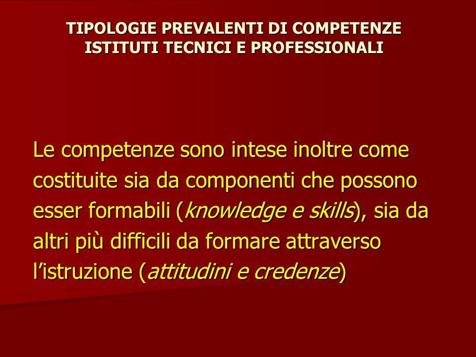 TIPOLOGIE PREVALENTI DI COMPETENZE ISTITUTI TECNICI E PROFESSIONALI Le competenze sono intese inoltre come costituite sia da componenti che possono es