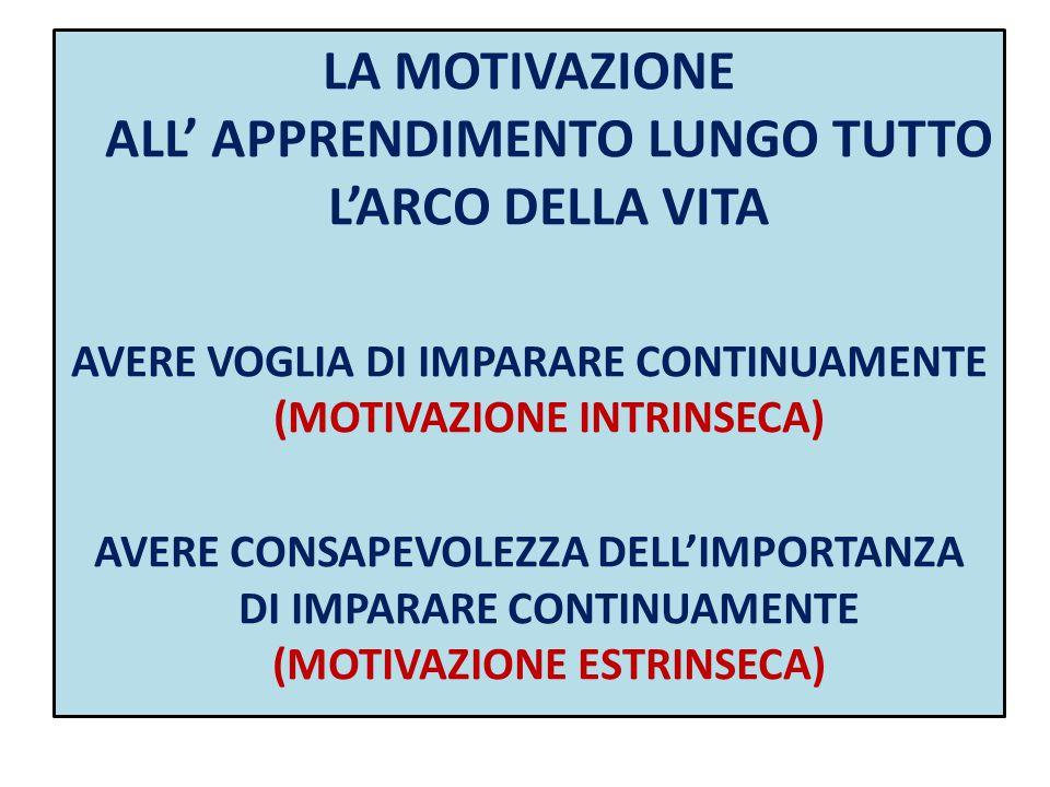 LA MOTIVAZIONE ALL' APPRENDIMENTO LUNGO TUTTO L'ARCO DELLA VITA AVERE VOGLIA DI IMPARARE CONTINUAMENTE (MOTIVAZIONE INTRINSECA) AVERE CONSAPEVOLEZZA DELL'IMPORTANZA DI IMPARARE CONTINUAMENTE (MOTIVAZIONE ESTRINSECA)