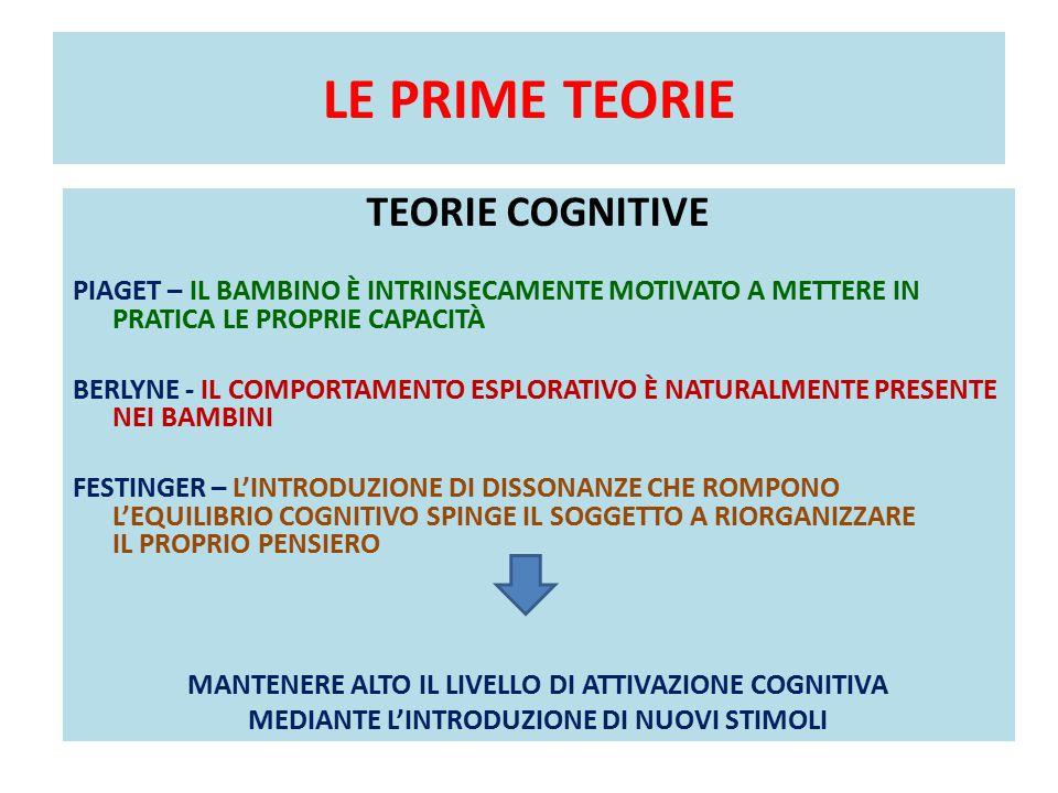 LE PRIME TEORIE TEORIE COGNITIVE PIAGET – IL BAMBINO È INTRINSECAMENTE MOTIVATO A METTERE IN PRATICA LE PROPRIE CAPACITÀ BERLYNE - IL COMPORTAMENTO ESPLORATIVO È NATURALMENTE PRESENTE NEI BAMBINI FESTINGER – L'INTRODUZIONE DI DISSONANZE CHE ROMPONO L'EQUILIBRIO COGNITIVO SPINGE IL SOGGETTO A RIORGANIZZARE IL PROPRIO PENSIERO MANTENERE ALTO IL LIVELLO DI ATTIVAZIONE COGNITIVA MEDIANTE L'INTRODUZIONE DI NUOVI STIMOLI