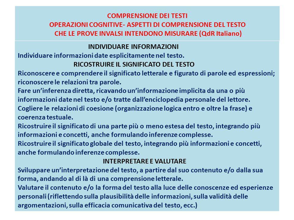 COMPRENSIONE DEI TESTI OPERAZIONI COGNITIVE- ASPETTI DI COMPRENSIONE DEL TESTO CHE LE PROVE INVALSI INTENDONO MISURARE (QdR Italiano) INDIVIDUARE INFORMAZIONI Individuare informazioni date esplicitamente nel testo.