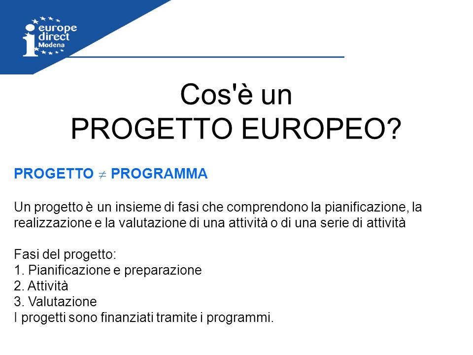 Cos'è un PROGETTO EUROPEO? PROGETTO  PROGRAMMA Un progetto è un insieme di fasi che comprendono la pianificazione, la realizzazione e la valutazione