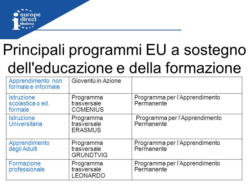 Principali programmi EU a sostegno dell educazione e della formazione Apprendimento non formale e informale Gioventù in Azione Istruzione scolastica o ed.