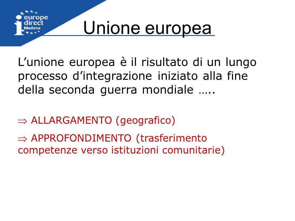Unione europea L'unione europea è il risultato di un lungo processo d'integrazione iniziato alla fine della seconda guerra mondiale …..  ALLARGAMENTO
