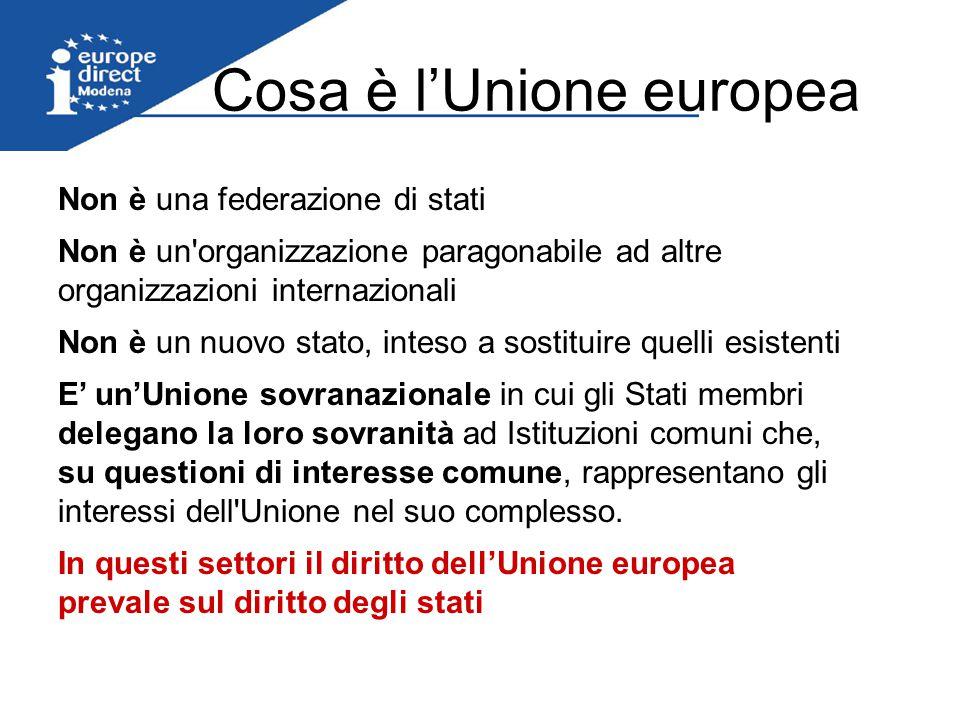 Cosa è l'Unione europea Non è una federazione di stati Non è un organizzazione paragonabile ad altre organizzazioni internazionali Non è un nuovo stato, inteso a sostituire quelli esistenti E' un'Unione sovranazionale in cui gli Stati membri delegano la loro sovranità ad Istituzioni comuni che, su questioni di interesse comune, rappresentano gli interessi dell Unione nel suo complesso.