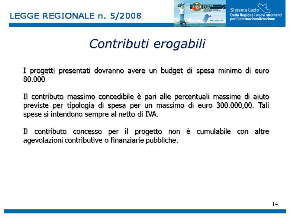 14 Contributi erogabili I progetti presentati dovranno avere un budget di spesa minimo di euro 80.000 Il contributo massimo concedibile è pari alle percentuali massime di aiuto previste per tipologia di spesa per un massimo di euro 300.000,00.