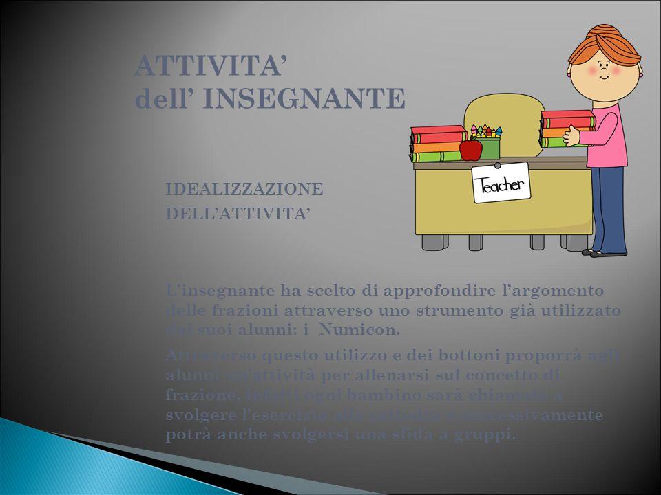 ATTIVITA' dell' INSEGNANTE IDEALIZZAZIONE DELL'ATTIVITA' L'insegnante ha scelto di approfondire l'argomento delle frazioni attraverso uno strumento gi
